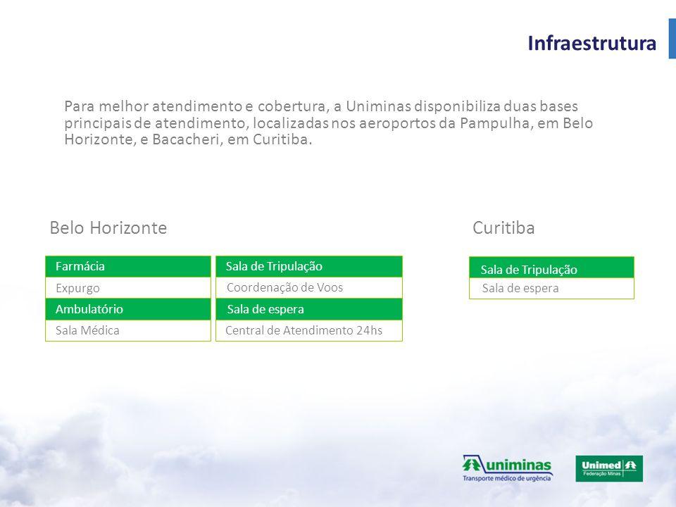 Para melhor atendimento e cobertura, a Uniminas disponibiliza duas bases principais de atendimento, localizadas nos aeroportos da Pampulha, em Belo Horizonte, e Bacacheri, em Curitiba.