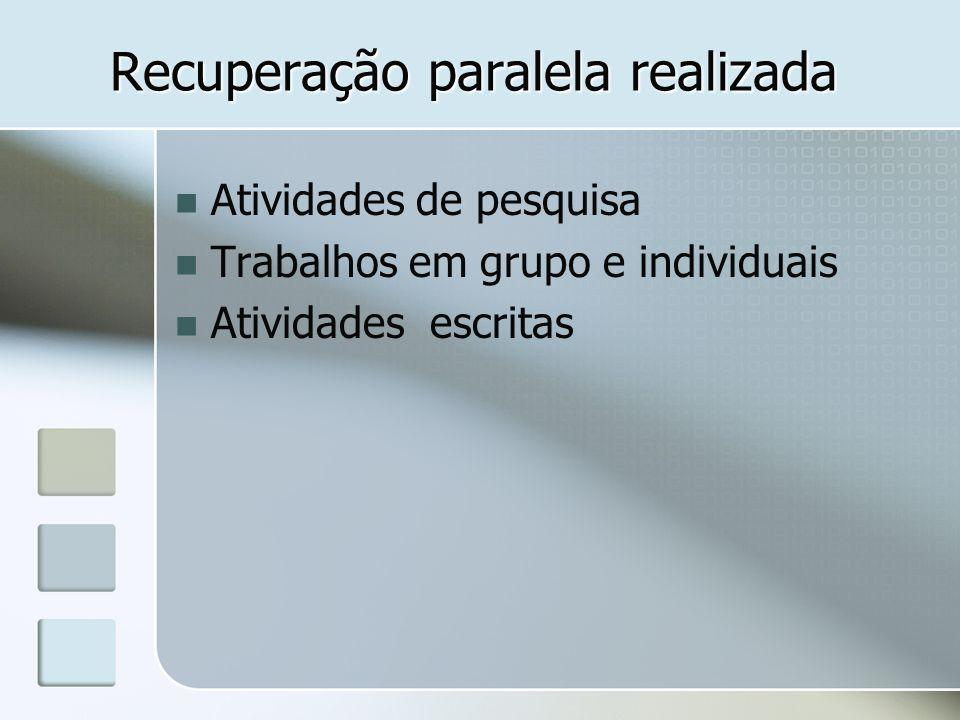 Recuperação paralela realizada Atividades de pesquisa Trabalhos em grupo e individuais Atividades escritas