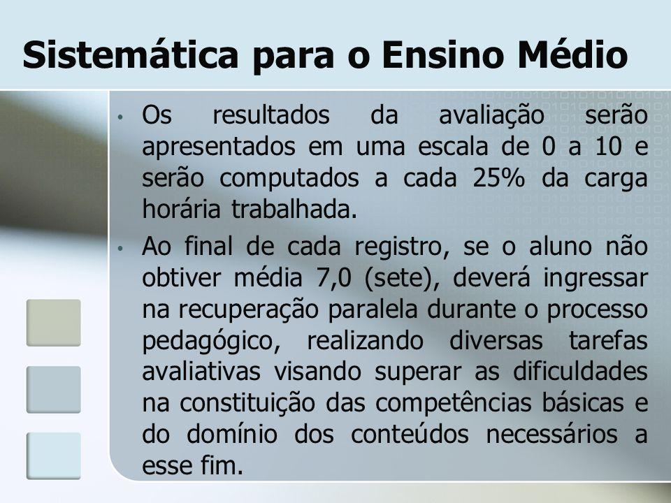 Os resultados da avaliação serão apresentados em uma escala de 0 a 10 e serão computados a cada 25% da carga horária trabalhada. Ao final de cada regi