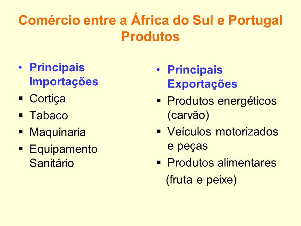 Comércio com Portugal EXPORTAÇÕES SUL AFRICANAS (Rand '00) ANO20032004200520062007 TOTAL754,734727,349915,6771,368,3421,562,125 IMPORTAÇÕES SUL AFRICA