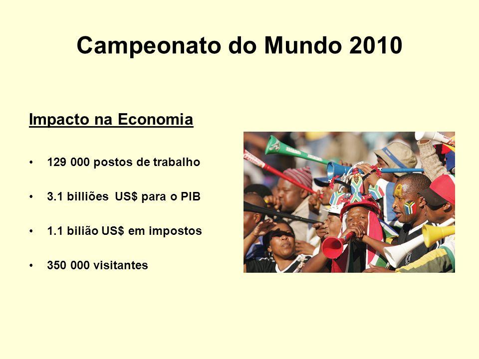 Campeonato do Mundo em 2010 32 equipas 64 jogos 28 – 43 dias 200 horas de espectáculo 40 biliões de espectadores 3 milhões de bilhetes 10 estádios