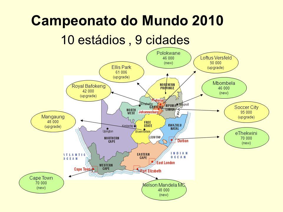 Campeonato do Mundo 2010 Impacto na Economia 129 000 postos de trabalho 3.1 billiões US$ para o PIB 1.1 bilião US$ em impostos 350 000 visitantes