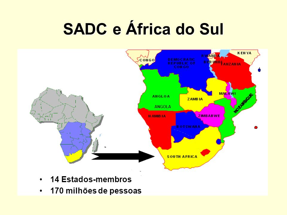 SADC e África do Sul ANGOLA 14 Estados-membros 170 milhões de pessoas