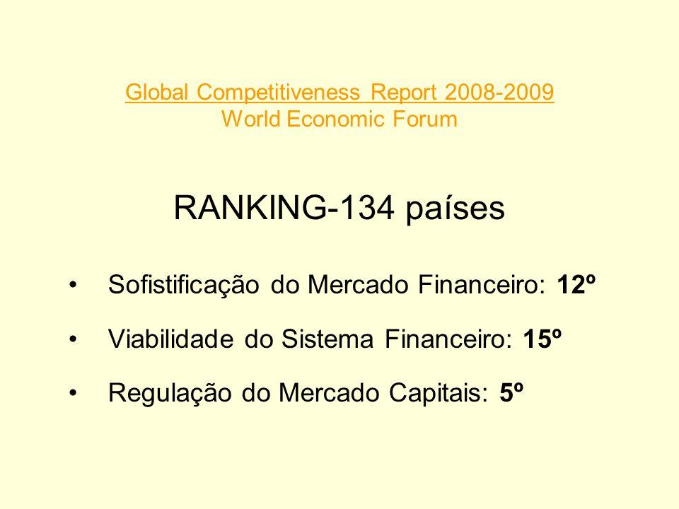Global Competitiveness Report 2008-2009 World Economic Forum RANKING-134 países Sofistificação do Mercado Financeiro: 12º Viabilidade do Sistema Financeiro: 15º Regulação do Mercado Capitais: 5º