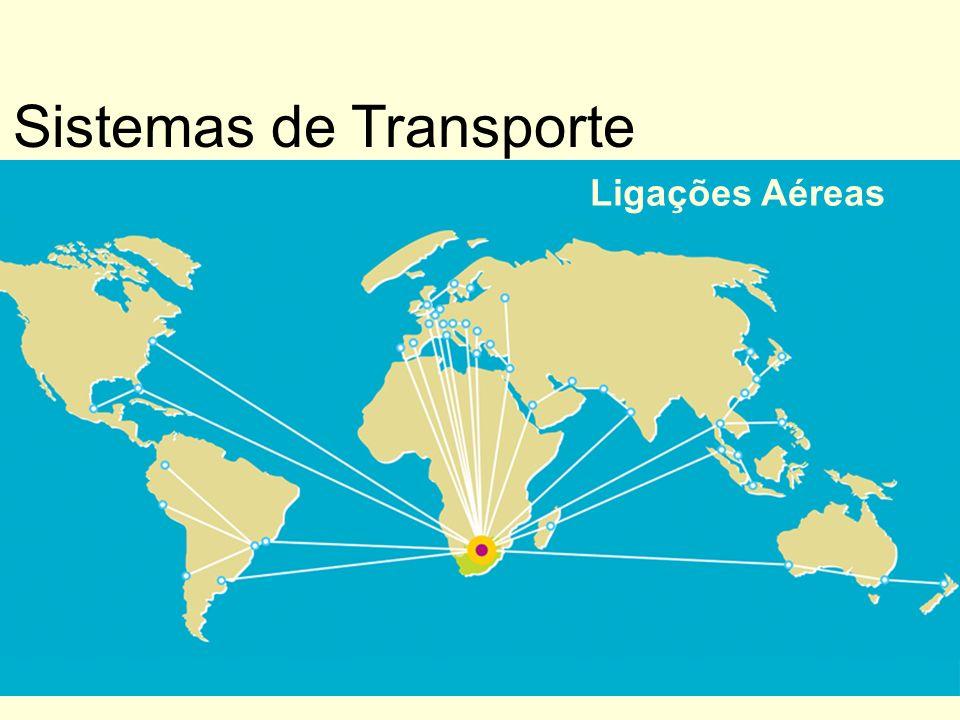 Sistemas de Transporte Ligações Aéreas