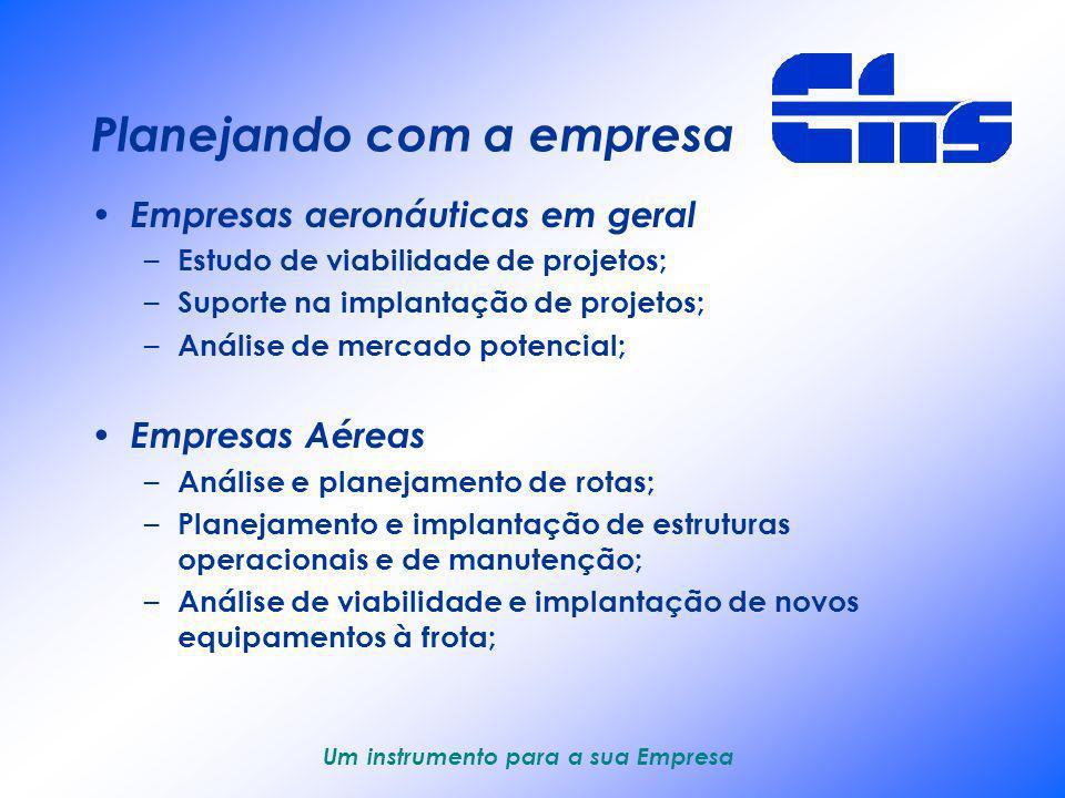Um instrumento para a sua Empresa A organização Estrutura básica – profissionais oriundos do mercado aeronáutico, com experiência e especialização nas