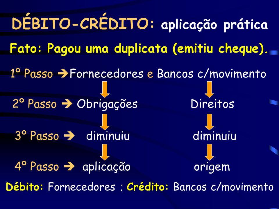 DÉBITO-CRÉDITO: aplicação prática Fato: Pagou uma duplicata (emitiu cheque). 1º Passo Fornecedores e Bancos c/movimento 2º Passo Obrigações Direitos 3