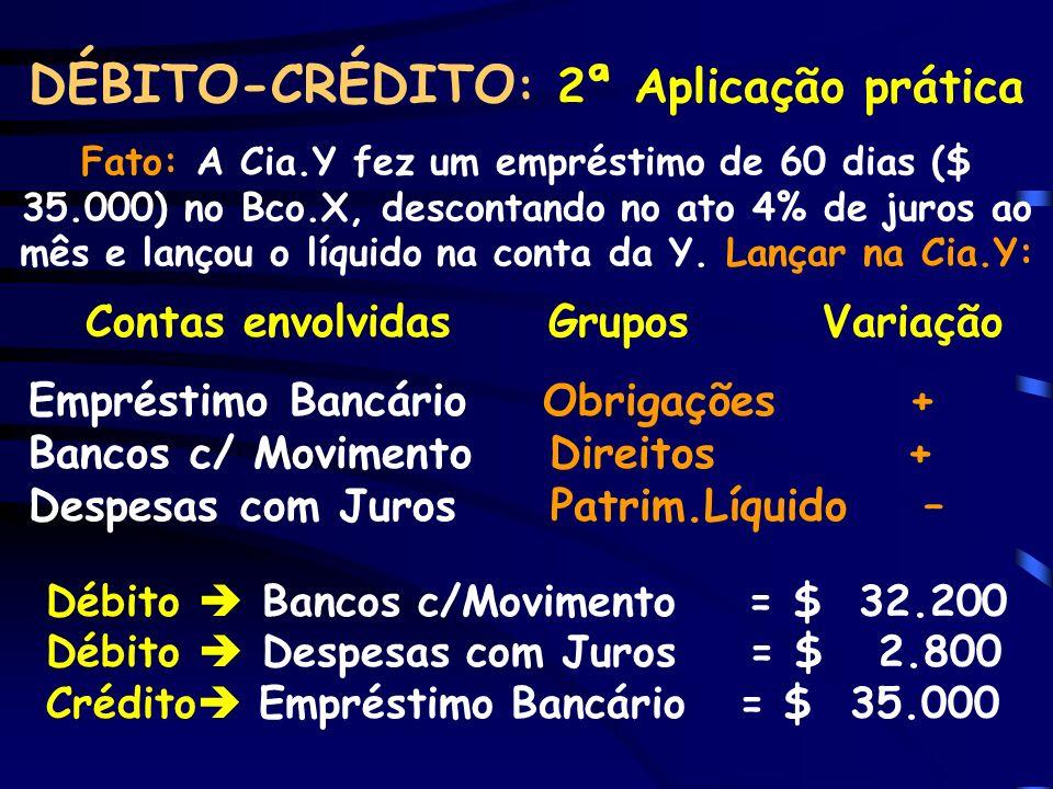 DÉBITO-CRÉDITO : 2ª Aplicação prática Fato: A Cia.Y fez um empréstimo de 60 dias ($ 35.000) no Bco.X, descontando no ato 4% de juros ao mês e lançou o