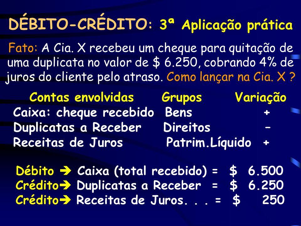 DÉBITO-CRÉDITO : 3ª Aplicação prática Fato: A Cia. X recebeu um cheque para quitação de uma duplicata no valor de $ 6.250, cobrando 4% de juros do cli