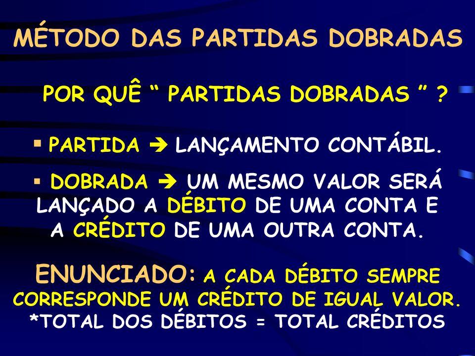 MECANISMO DO DÉBITO E DO CRÉDITO DÉBITO REGISTROS EFETUADOS NO LADO ESQUERDO DE UMA CONTA.