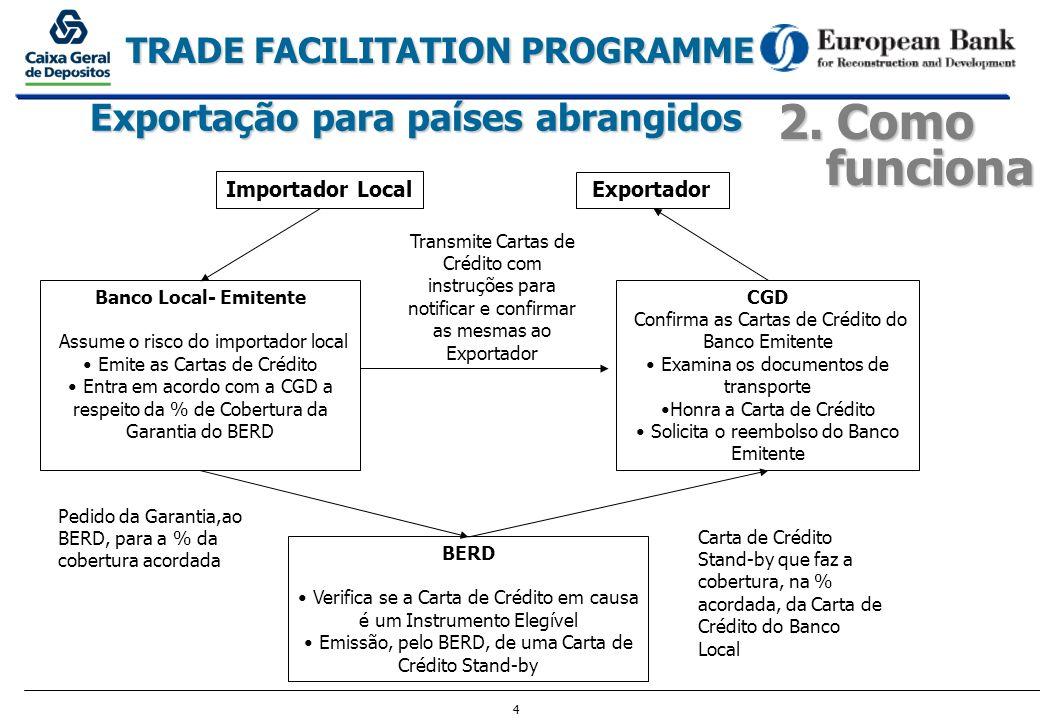 5 TRADE FACILITATION PROGRAMME 2.