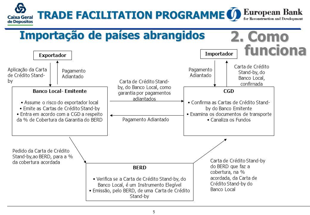 6 TRADE FACILITATION PROGRAMME 2.