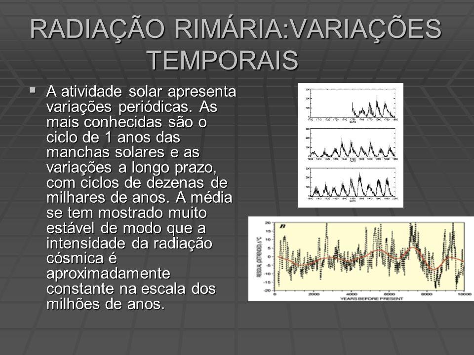 RADIAÇÃO RIMÁRIA:VARIAÇÕES TEMPORAIS A atividade solar apresenta variações periódicas.