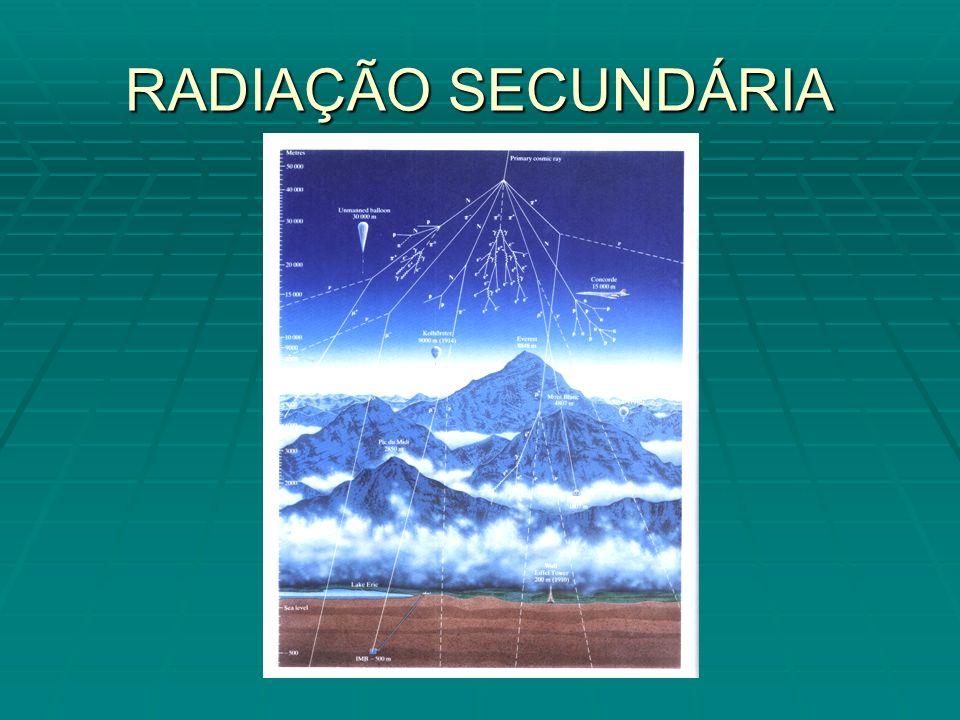 RADIAÇÃO SECUNDÁRIA