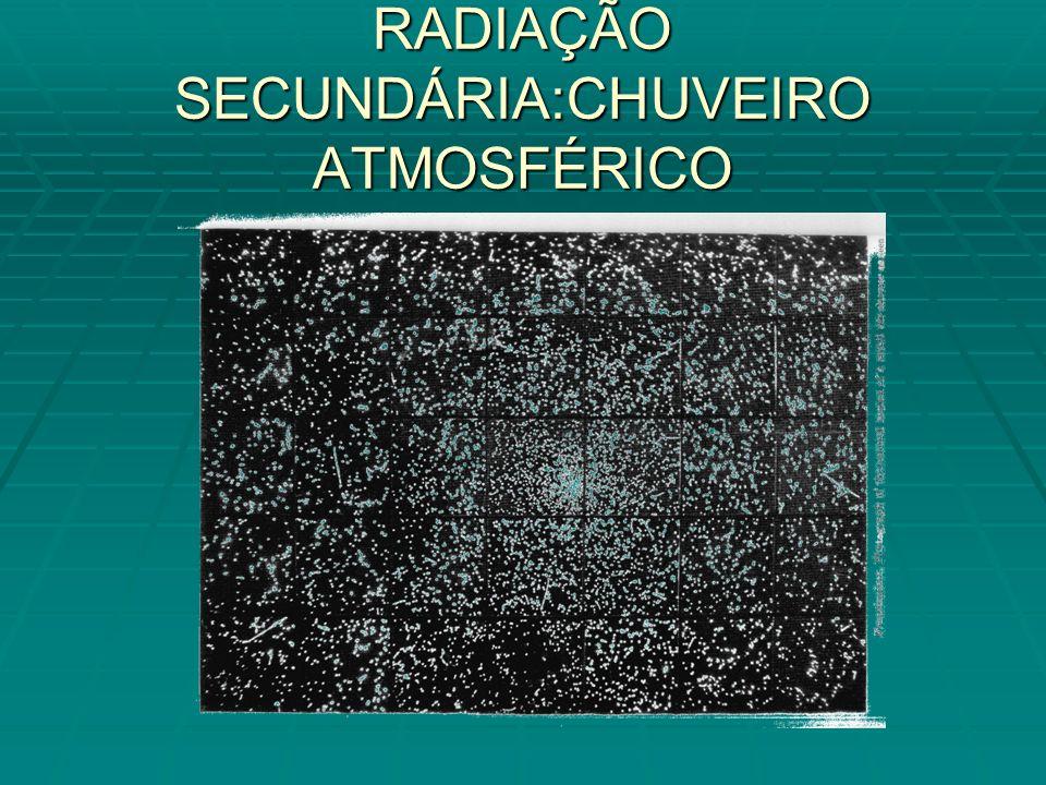 RADIAÇÃO SECUNDÁRIA:CHUVEIRO ATMOSFÉRICO