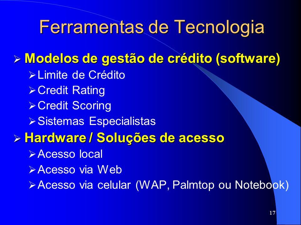 17 Ferramentas de Tecnologia Modelos de gestão de crédito (software) Modelos de gestão de crédito (software) Limite de Crédito Credit Rating Credit Sc