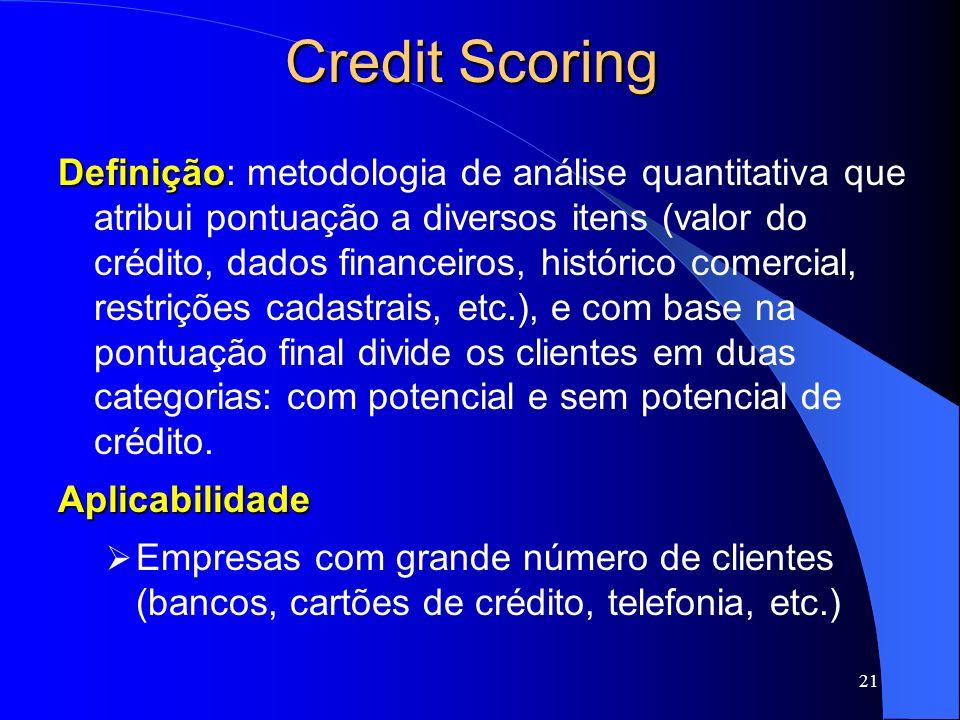 21 Credit Scoring Definição Definição: metodologia de análise quantitativa que atribui pontuação a diversos itens (valor do crédito, dados financeiros