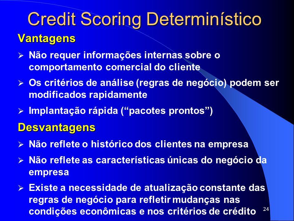 24 Credit Scoring Determinístico Vantagens Não requer informações internas sobre o comportamento comercial do cliente Os critérios de análise (regras