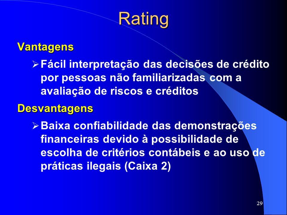 29RatingVantagens Fácil interpretação das decisões de crédito por pessoas não familiarizadas com a avaliação de riscos e créditosDesvantagens Baixa co