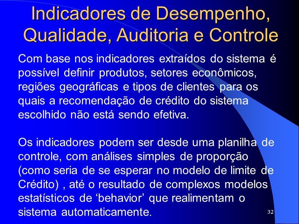 32 Indicadores de Desempenho, Qualidade, Auditoria e Controle Com base nos indicadores extraídos do sistema é possível definir produtos, setores econô
