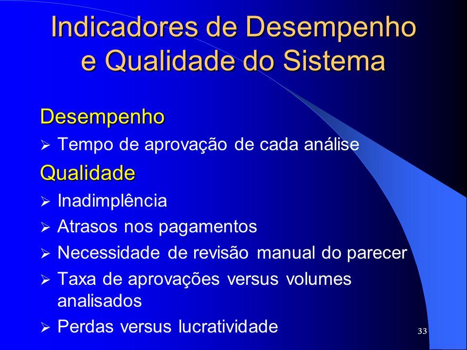 33 Indicadores de Desempenho e Qualidade do Sistema Desempenho Tempo de aprovação de cada análiseQualidade Inadimplência Atrasos nos pagamentos Necess