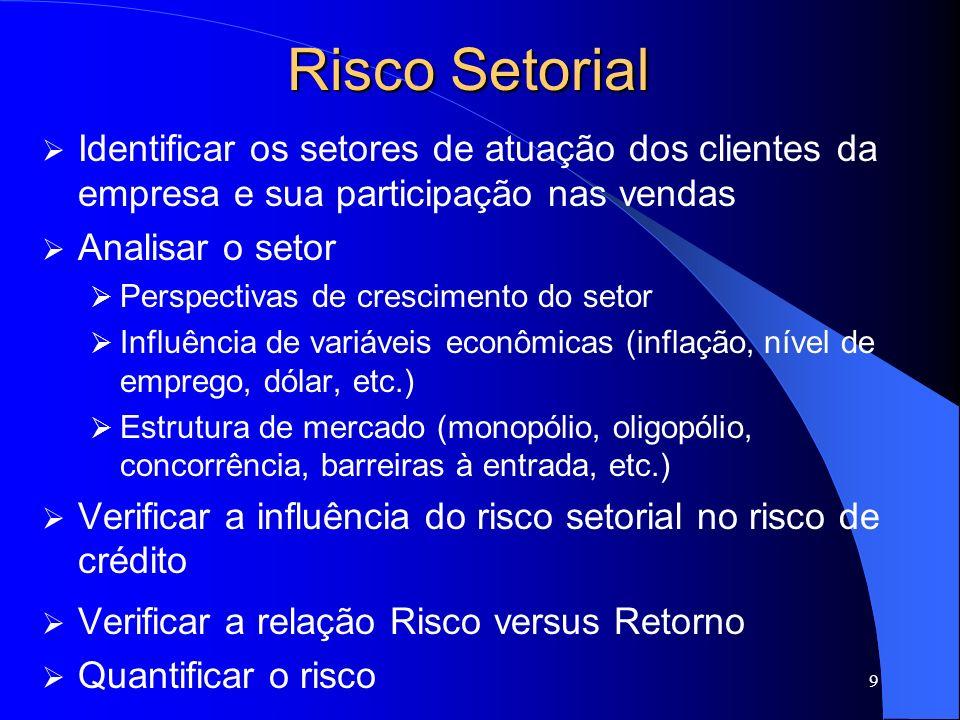 9 Risco Setorial Identificar os setores de atuação dos clientes da empresa e sua participação nas vendas Analisar o setor Perspectivas de crescimento