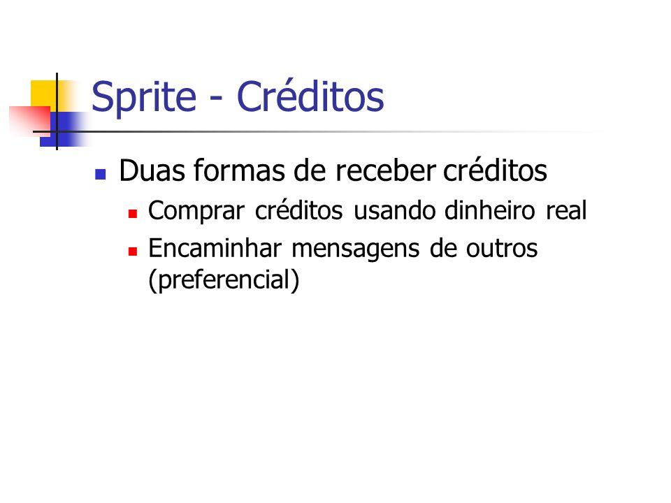 Sprite - Créditos Duas formas de receber créditos Comprar créditos usando dinheiro real Encaminhar mensagens de outros (preferencial)
