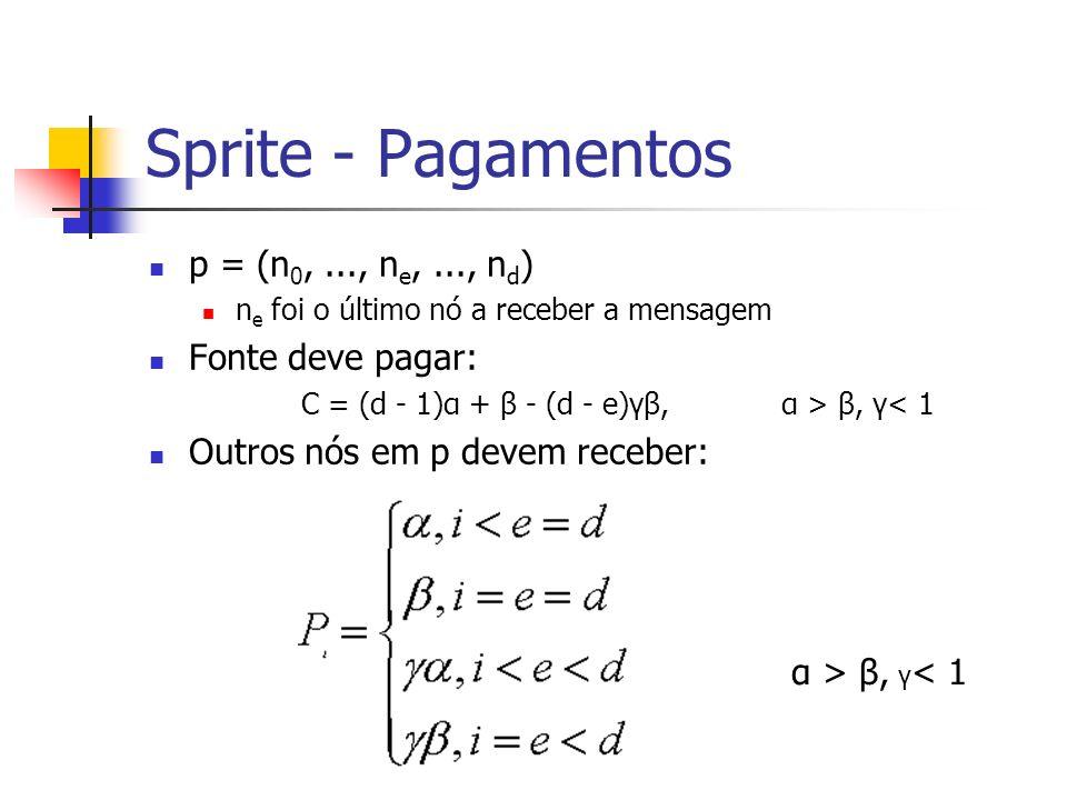 p = (n 0,..., n e,..., n d ) n e foi o último nó a receber a mensagem Fonte deve pagar: C = (d - 1)α + β - (d - e)γβ,α > β, γ< 1 Outros nós em p devem