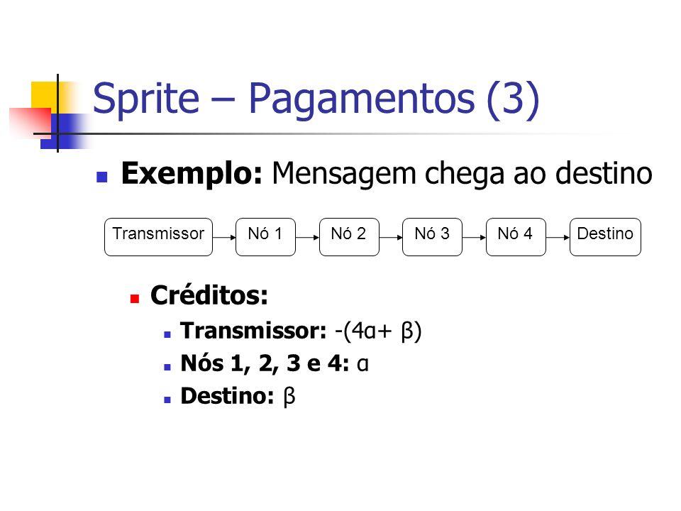 Sprite – Pagamentos (3) Exemplo: Mensagem chega ao destino Créditos: Transmissor: -(4α+ β) Nós 1, 2, 3 e 4: α Destino: β TransmissorNó 1DestinoNó 2Nó