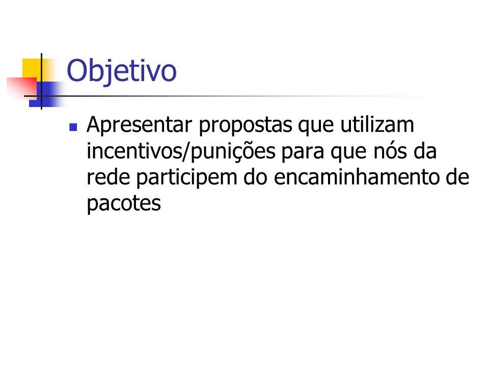 Objetivo Apresentar propostas que utilizam incentivos/punições para que nós da rede participem do encaminhamento de pacotes