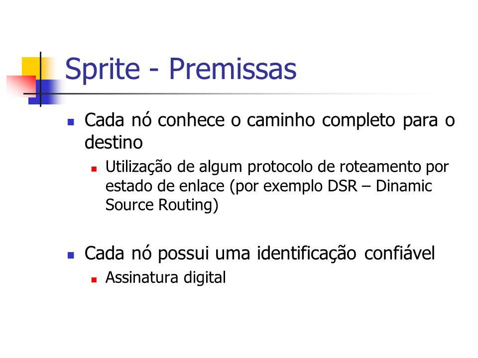 Sprite - Premissas Cada nó conhece o caminho completo para o destino Utilização de algum protocolo de roteamento por estado de enlace (por exemplo DSR