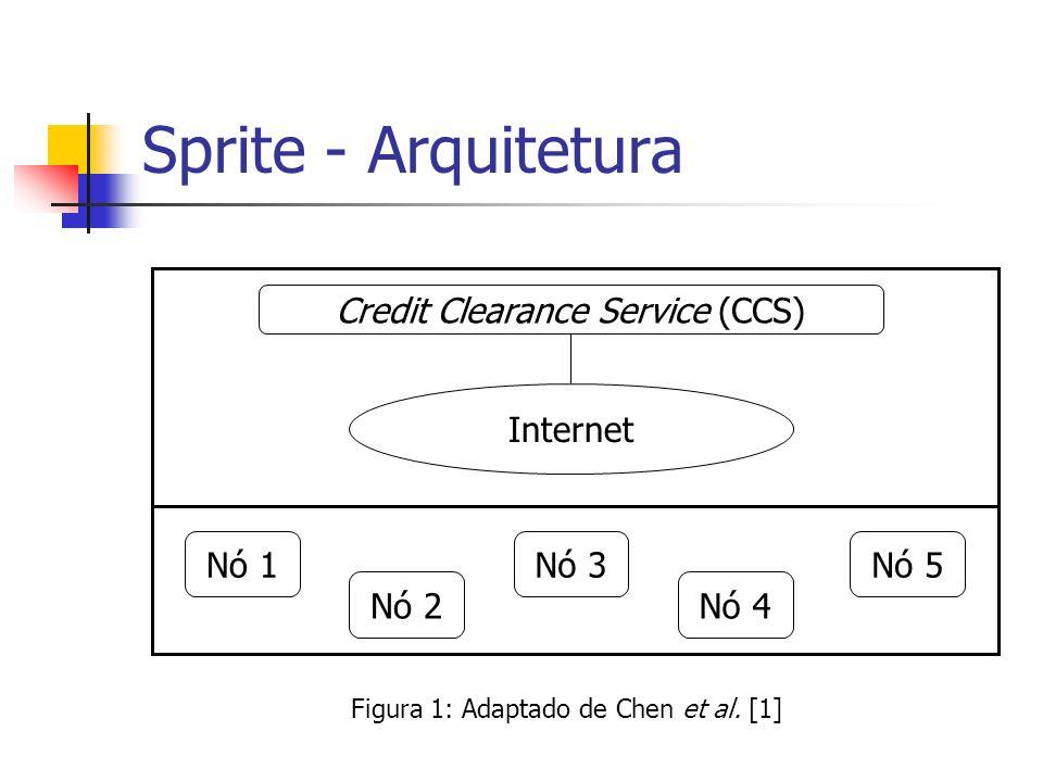 Sprite - Arquitetura Internet Credit Clearance Service (CCS) Nó 1 Nó 2 Nó 3 Nó 4 Nó 5 Figura 1: Adaptado de Chen et al. [1]