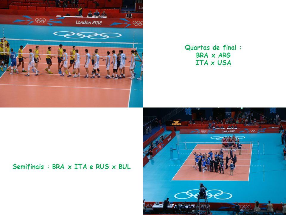 Semifinais : BRA x ITA e RUS x BUL Quartas de final : BRA x ARG ITA x USA