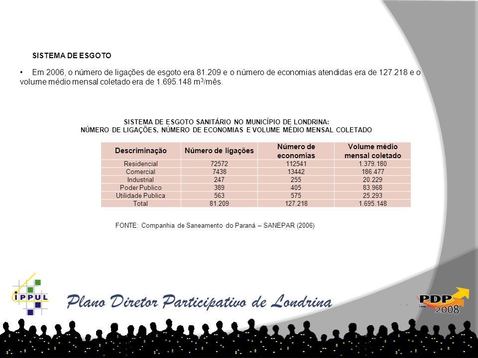 DescriminaçãoNúmero de ligações Número de economias Volume médio mensal coletado Residencial725721125411.379.180 Comercial743813442186.477 Industrial2