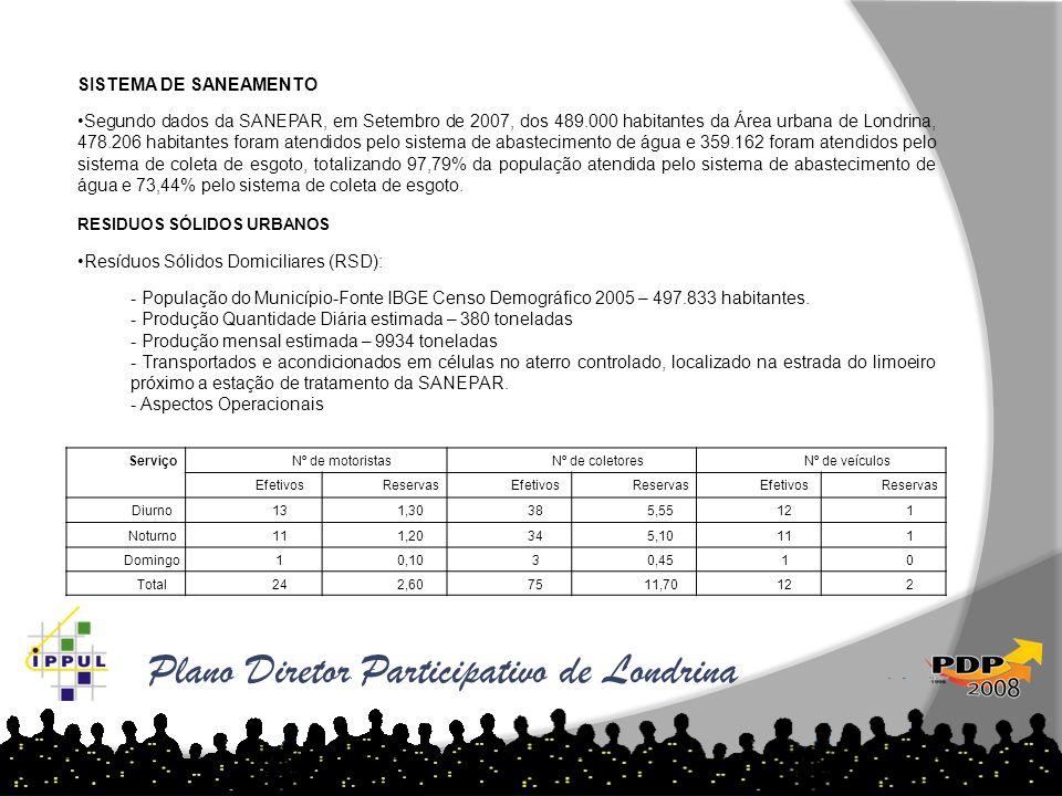 Plano Diretor Participativo de Londrina SISTEMA DE SANEAMENTO Segundo dados da SANEPAR, em Setembro de 2007, dos 489.000 habitantes da Área urbana de