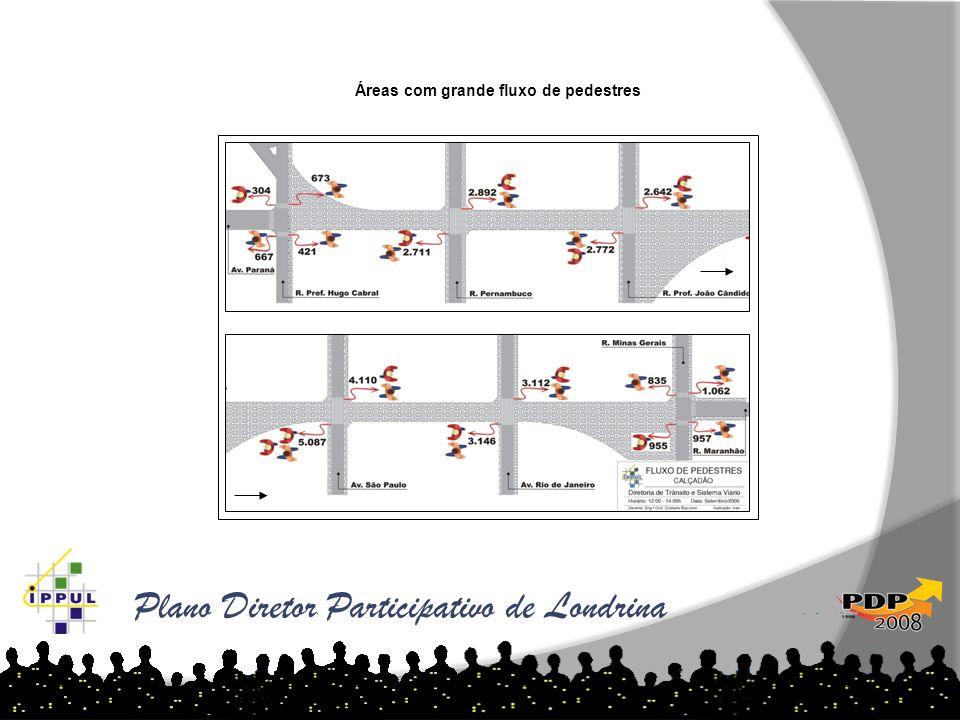 Plano Diretor Participativo de Londrina Áreas com grande fluxo de pedestres