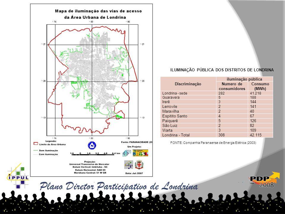 ILUMINAÇÃO PÚBLICA DOS DISTRITOS DE LONDRINA FONTE: Companhia Paranaense de Energia Elétrica (2003) Plano Diretor Participativo de Londrina Discrimina