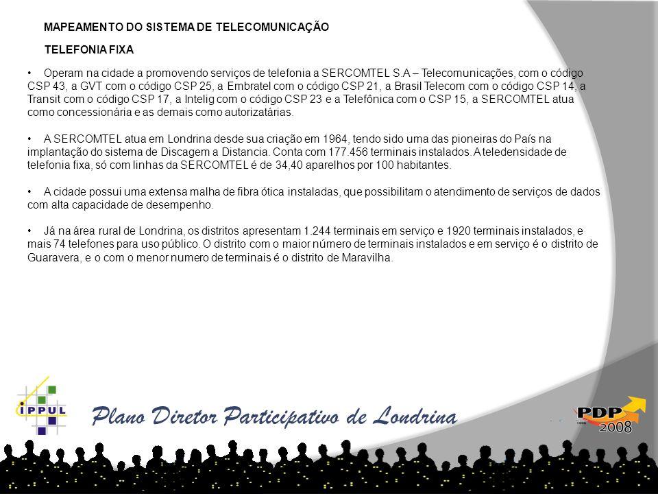 Plano Diretor Participativo de Londrina MAPEAMENTO DO SISTEMA DE TELECOMUNICAÇÃO TELEFONIA FIXA Operam na cidade a promovendo serviços de telefonia a