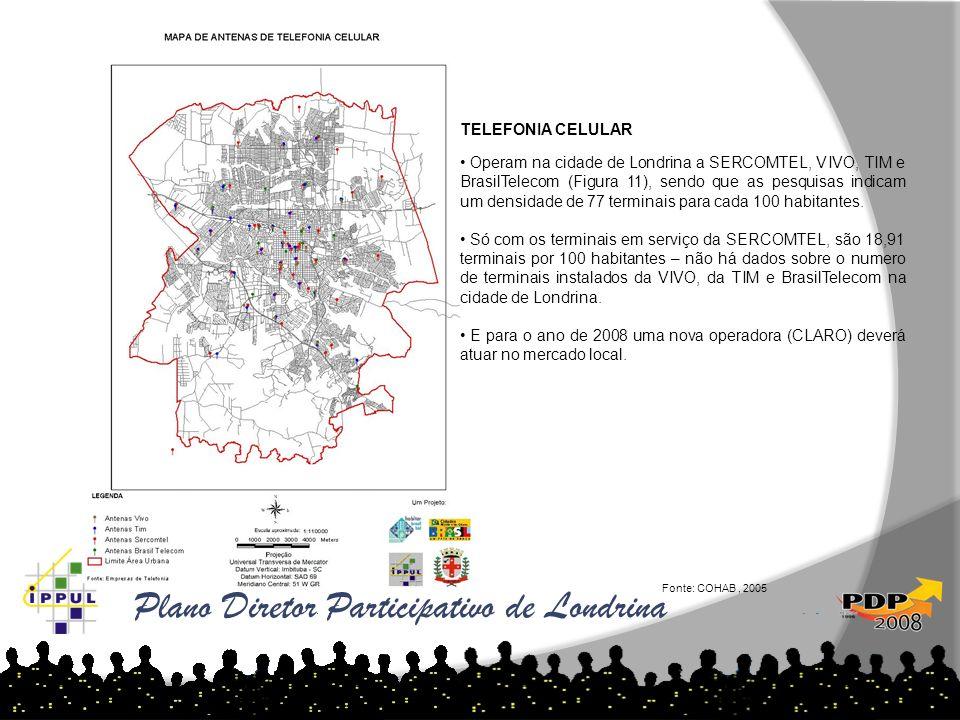 Plano Diretor Participativo de Londrina Fonte: COHAB, 2005 TELEFONIA CELULAR Operam na cidade de Londrina a SERCOMTEL, VIVO, TIM e BrasilTelecom (Figu