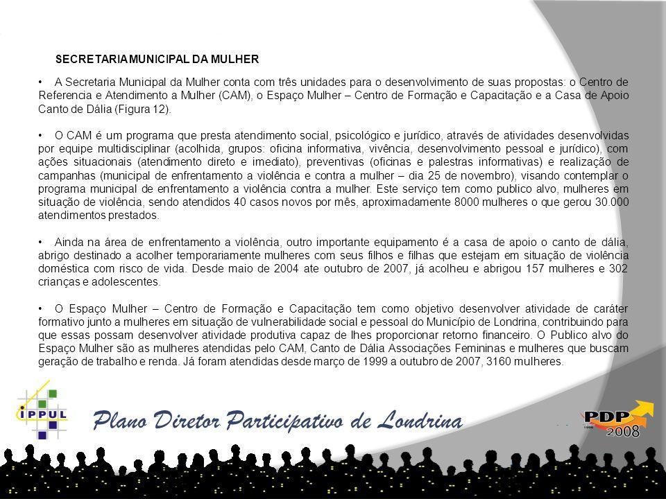 Plano Diretor Participativo de Londrina SECRETARIA MUNICIPAL DA MULHER A Secretaria Municipal da Mulher conta com três unidades para o desenvolvimento
