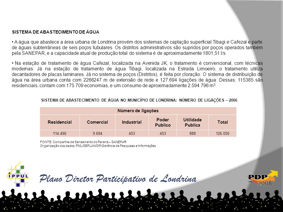 Plano Diretor Participativo de Londrina Número de ligações ResidencialComercialIndustrial Poder Publico Utilidade Publica Total 114.4909.694453 888126