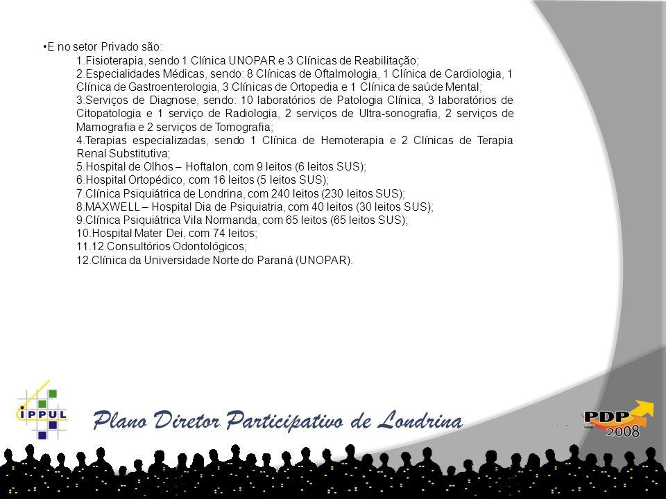 Plano Diretor Participativo de Londrina E no setor Privado são: 1.Fisioterapia, sendo 1 Clínica UNOPAR e 3 Clínicas de Reabilitação; 2.Especialidades