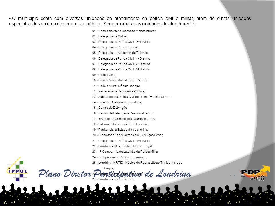Plano Diretor Participativo de Londrina 01 - Centro de Atendimento ao Menor Infrator; 02 - Delegacia da Mulher; 03 - Delegacia da Polícia Civil – 5 o