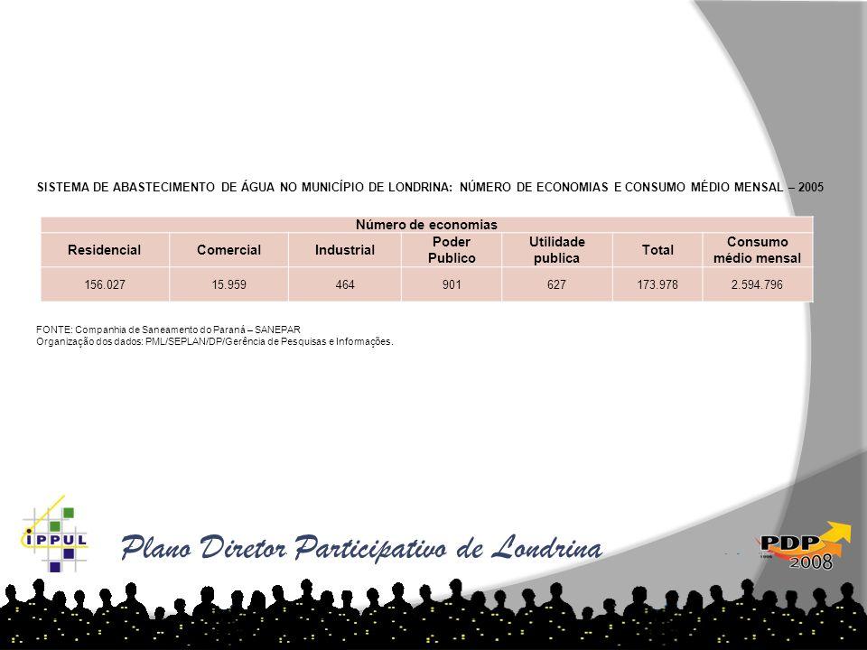Plano Diretor Participativo de Londrina As tabelas abaixo demonstram o aumento de loteamentos por ano e região: Número de economias ResidencialComerci