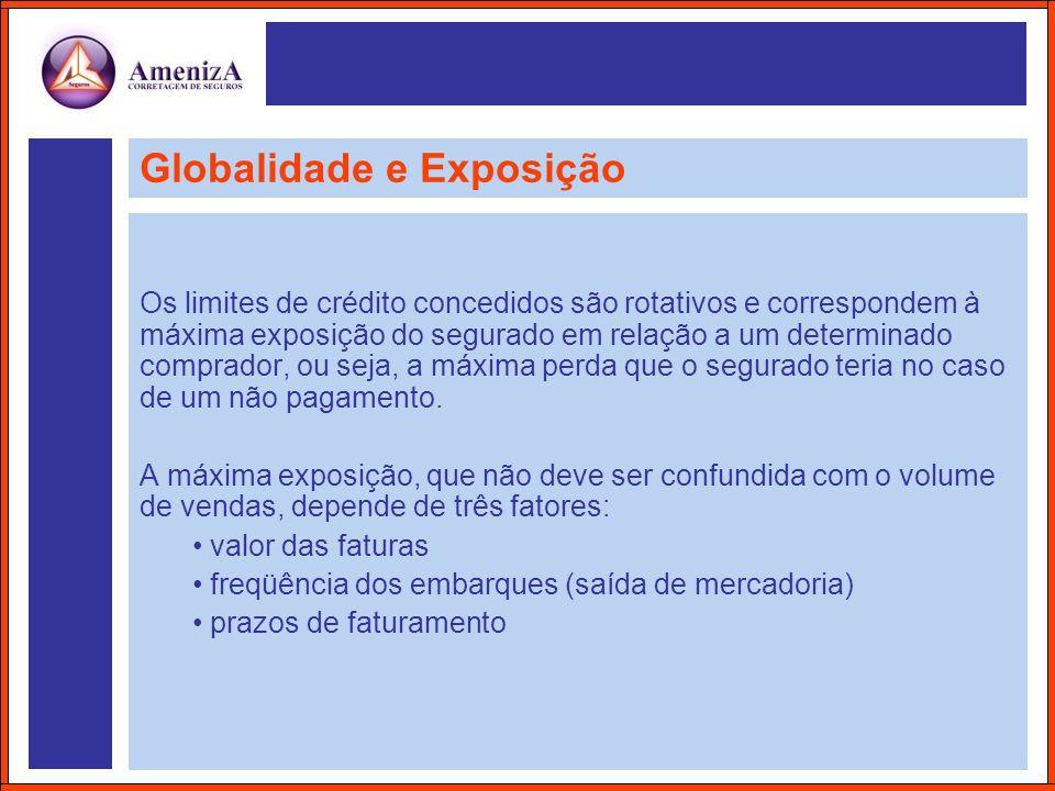 Globalidade e Exposição Os limites de crédito concedidos são rotativos e correspondem à máxima exposição do segurado em relação a um determinado compr