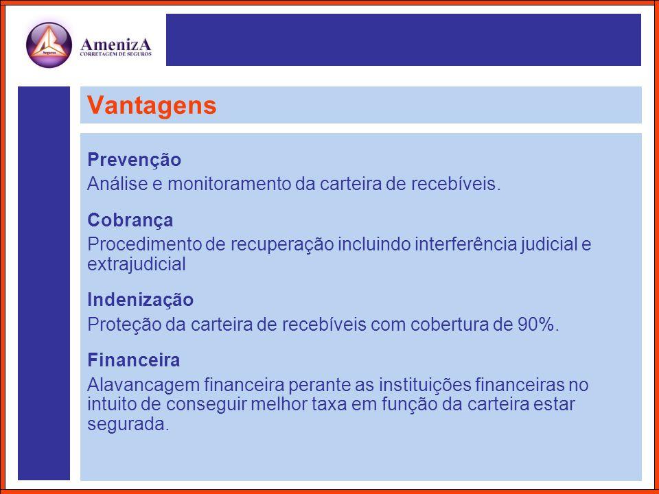 Vantagens Prevenção Análise e monitoramento da carteira de recebíveis. Cobrança Procedimento de recuperação incluindo interferência judicial e extraju