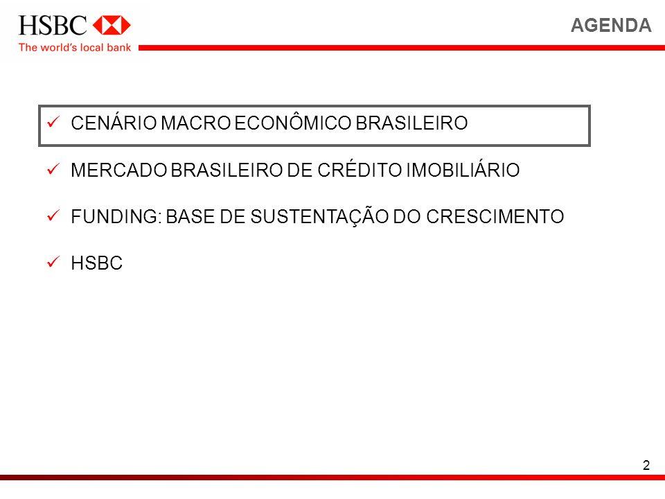 2 CENÁRIO MACRO ECONÔMICO BRASILEIRO MERCADO BRASILEIRO DE CRÉDITO IMOBILIÁRIO FUNDING: BASE DE SUSTENTAÇÃO DO CRESCIMENTO HSBC AGENDA