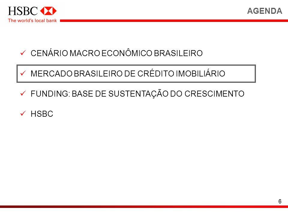 6 CENÁRIO MACRO ECONÔMICO BRASILEIRO MERCADO BRASILEIRO DE CRÉDITO IMOBILIÁRIO FUNDING: BASE DE SUSTENTAÇÃO DO CRESCIMENTO HSBC AGENDA