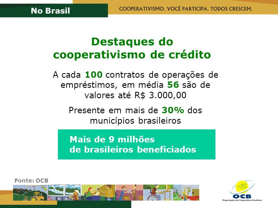 Destaques do cooperativismo de crédito A cada 100 contratos de operações de empréstimos, em média 56 são de valores até R$ 3.000,00 Presente em mais de 30% dos municípios brasileiros No Brasil Mais de 9 milhões de brasileiros beneficiados Fonte: OCB