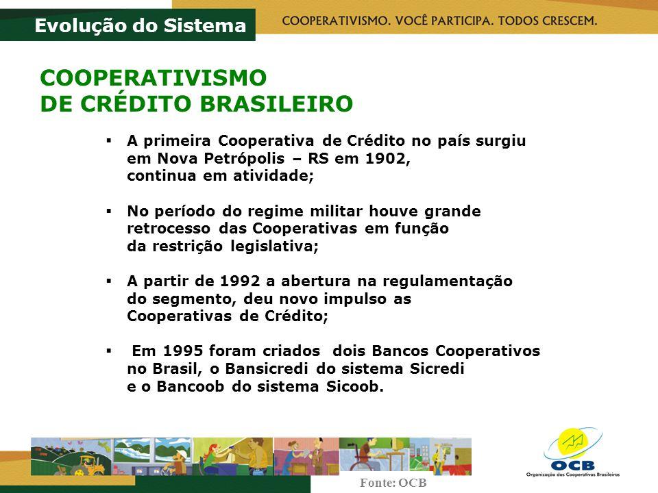 A primeira Cooperativa de Crédito no país surgiu em Nova Petrópolis – RS em 1902, continua em atividade; No período do regime militar houve grande ret